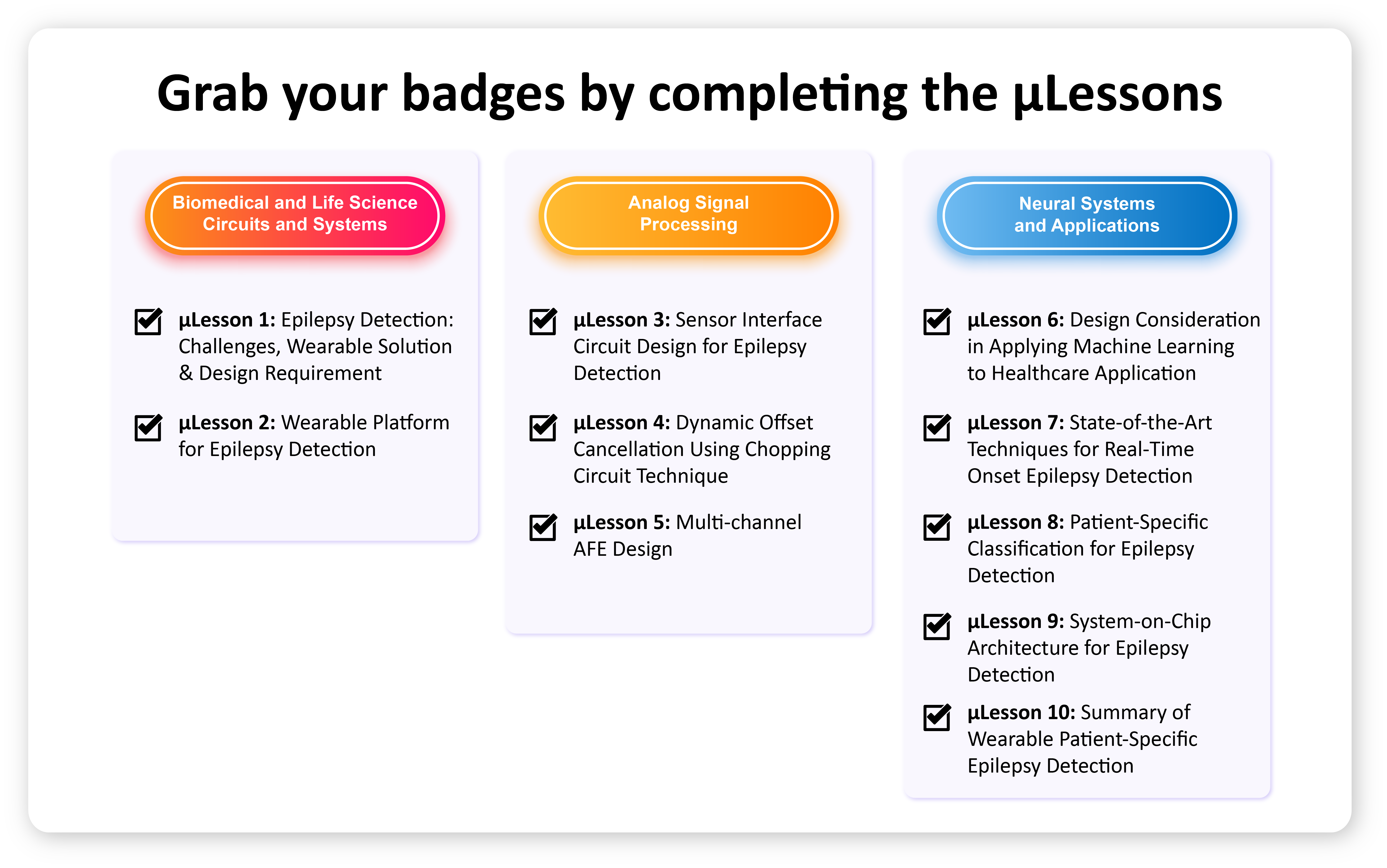 Learners earn badges by completing μlessons