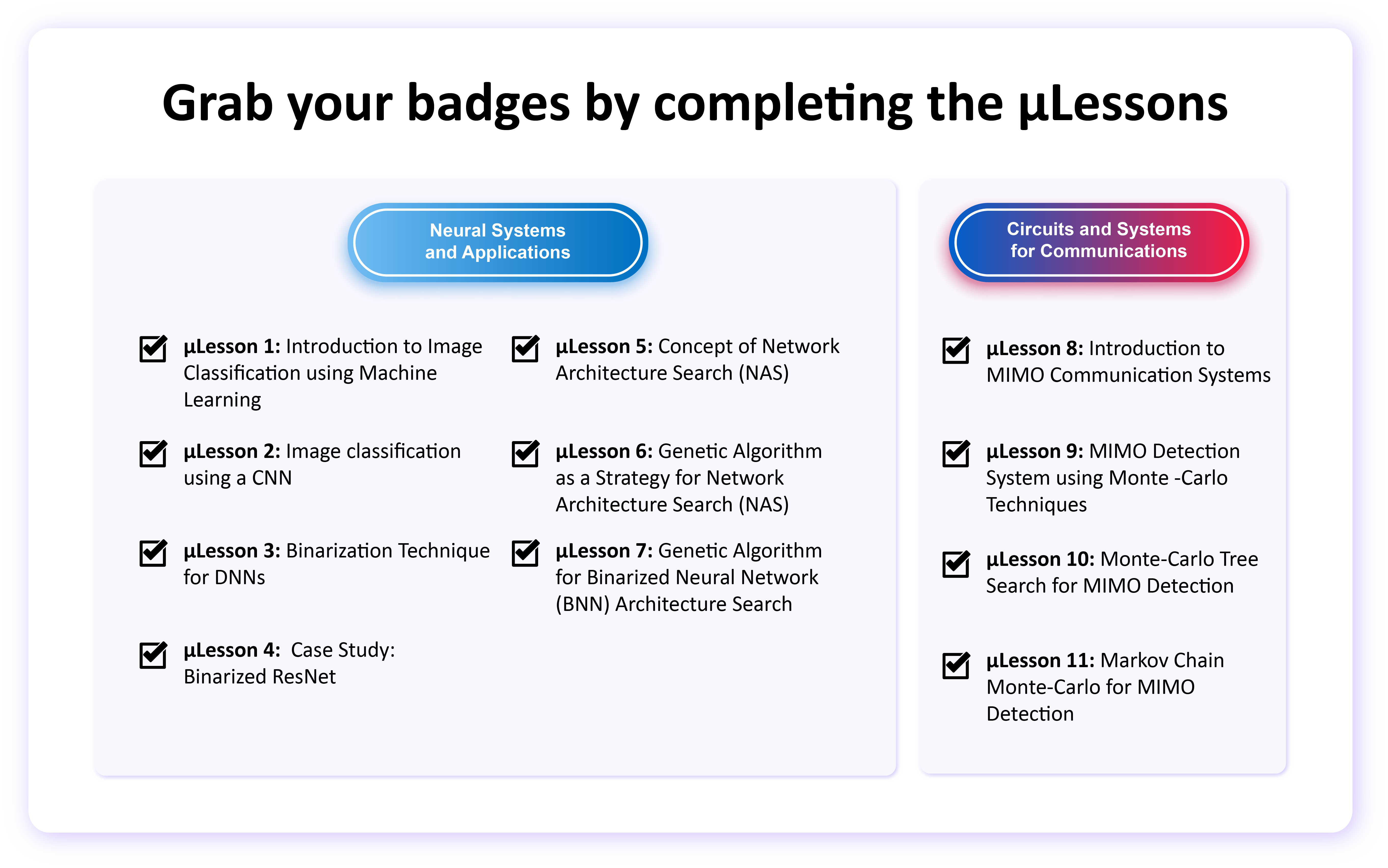 Learners earn badges by completing µlessons